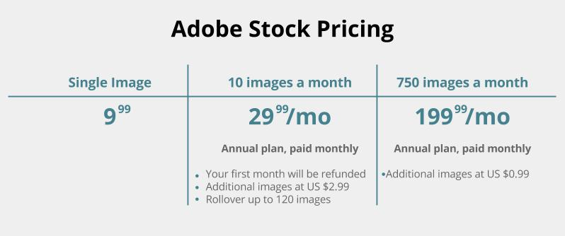 adobestock pricing