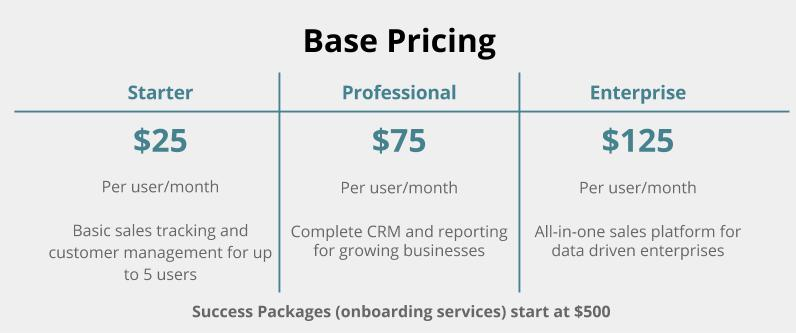 base pricing