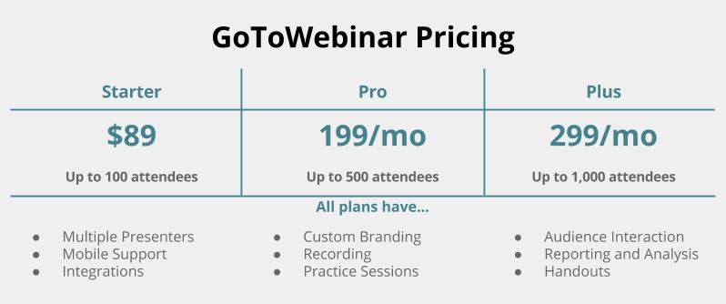 gotowebinar pricing