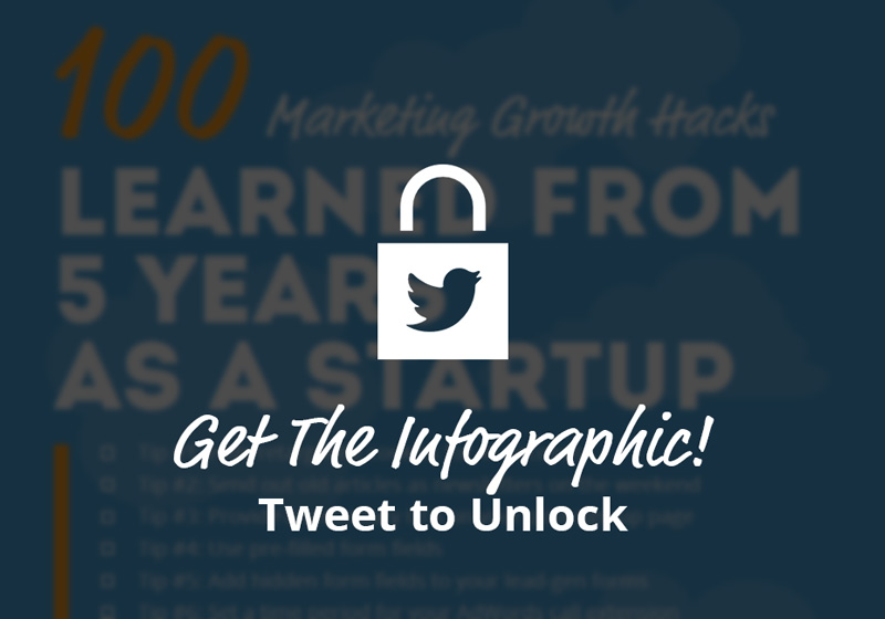 share to unlock infographic