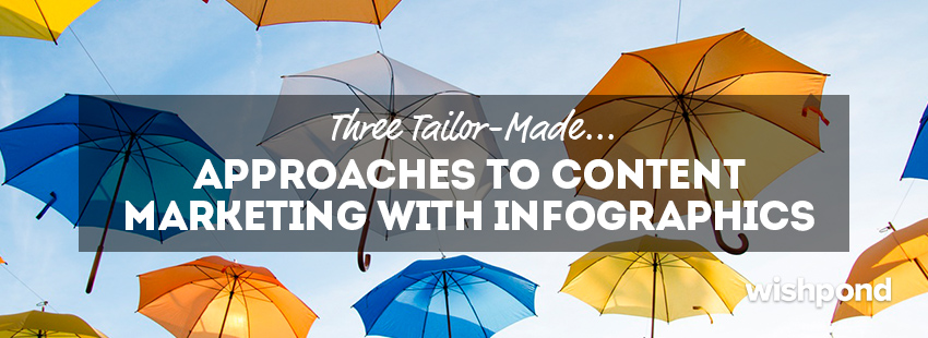 Three Tailor-Made Approaches to Content Marketing with Infographics