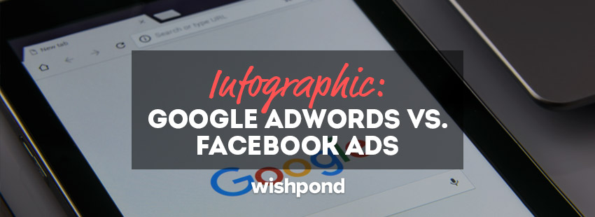 [Infographic] Google AdWords vs. Facebook Ads