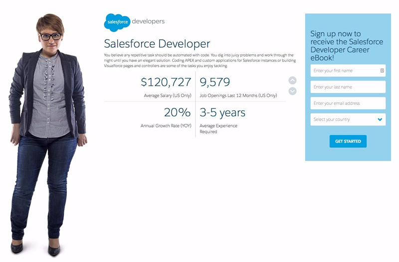 salesforce CTA