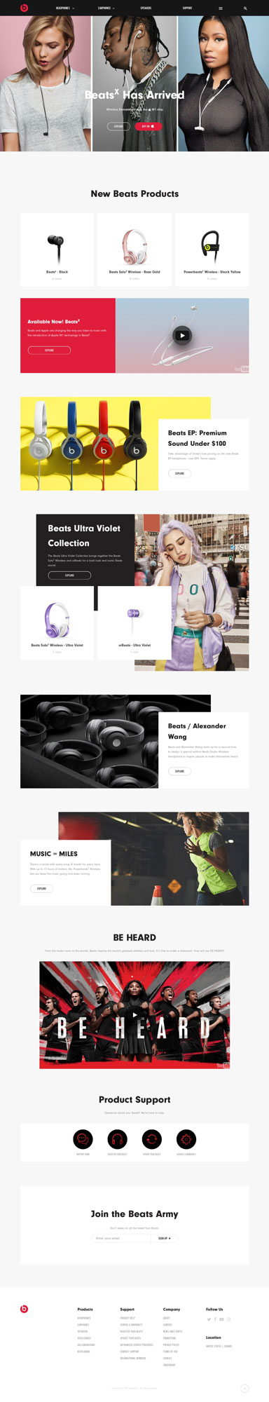 ecommerce landing page examples