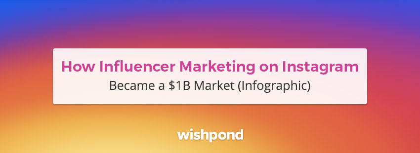 How Influencer Marketing on Instagram Became a $1B Market (Infographic)